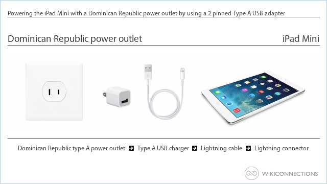 Powering the iPad Mini with a Dominican Republic power outlet by using a 2 pinned Type A USB adapter