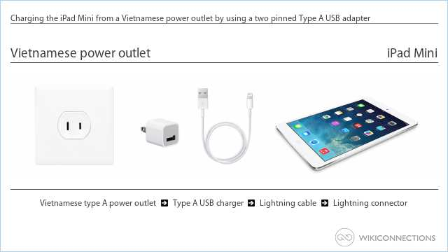 Charging the iPad Mini from a Vietnamese power outlet by using a two pinned Type A USB adapter
