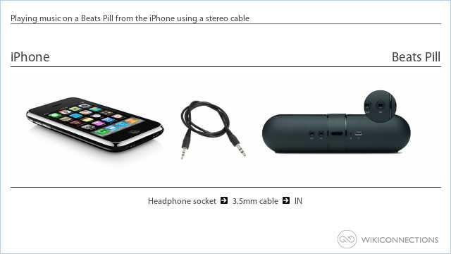 Playing music on a Beats Pill from the iPhone using a stereo cable