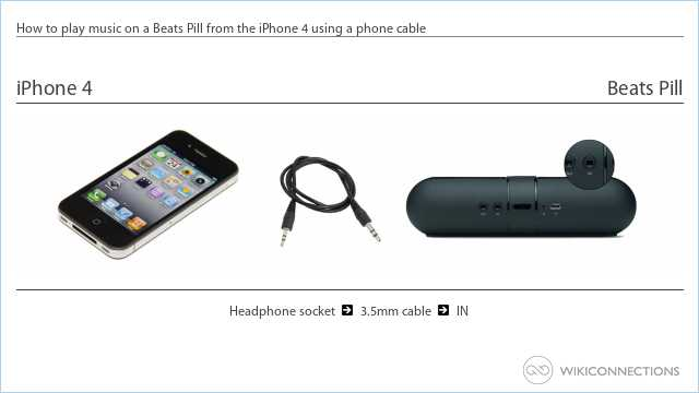 How to play music on a Beats Pill from the iPhone 4 using a phone cable