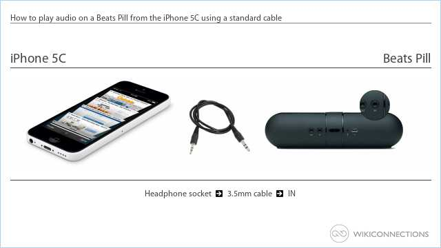How to play audio on a Beats Pill from the iPhone 5C using a standard cable