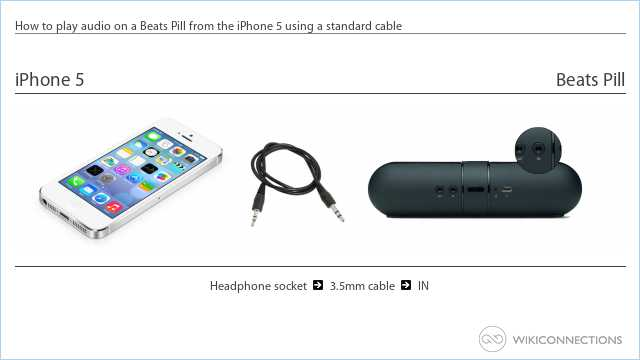 How to play audio on a Beats Pill from the iPhone 5 using a standard cable