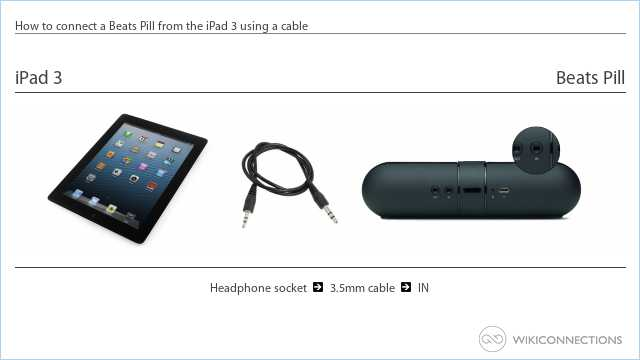 How to connect a Beats Pill from the iPad 3 using a cable