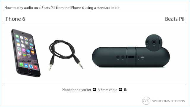 How to play audio on a Beats Pill from the iPhone 6 using a standard cable