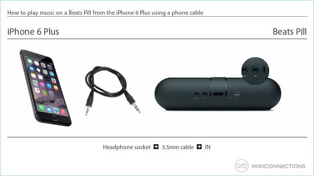 How to play music on a Beats Pill from the iPhone 6 Plus using a phone cable