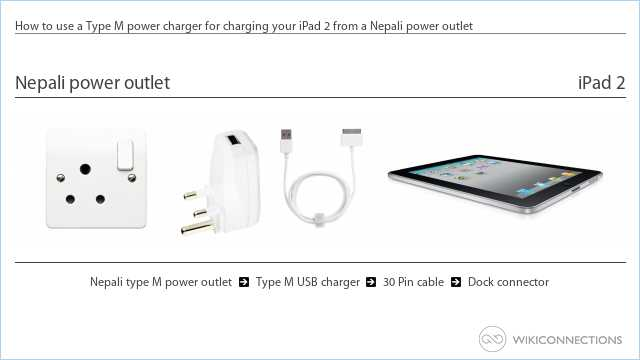 How to use a Type M power charger for charging your iPad 2 from a Nepali power outlet