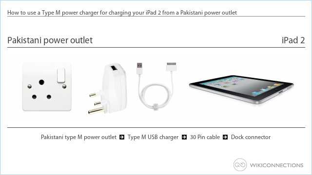 How to use a Type M power charger for charging your iPad 2 from a Pakistani power outlet