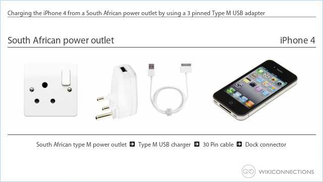 Charging the iPhone 4 from a South African power outlet by using a 3 pinned Type M USB adapter