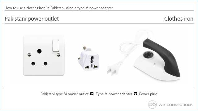 How to use a clothes iron in Pakistan using a type M power adapter