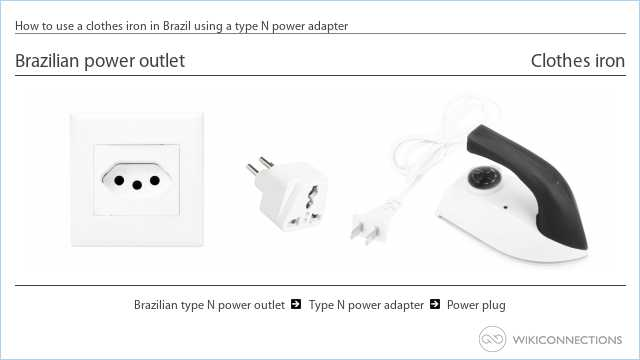 How to use a clothes iron in Brazil using a type N power adapter