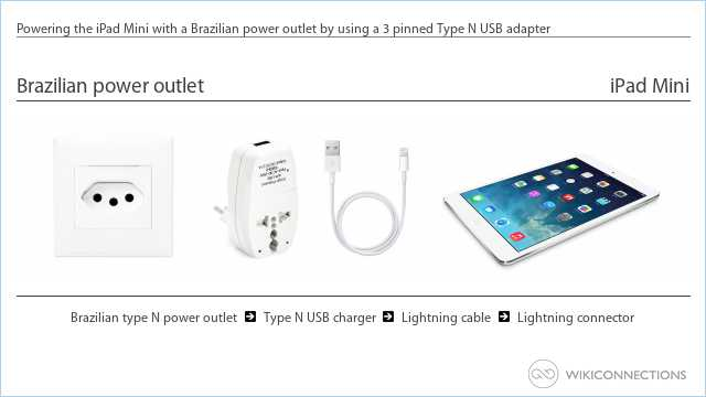 Powering the iPad Mini with a Brazilian power outlet by using a 3 pinned Type N USB adapter