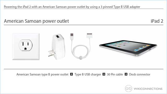 Powering the iPad 2 with an American Samoan power outlet by using a 3 pinned Type B USB adapter