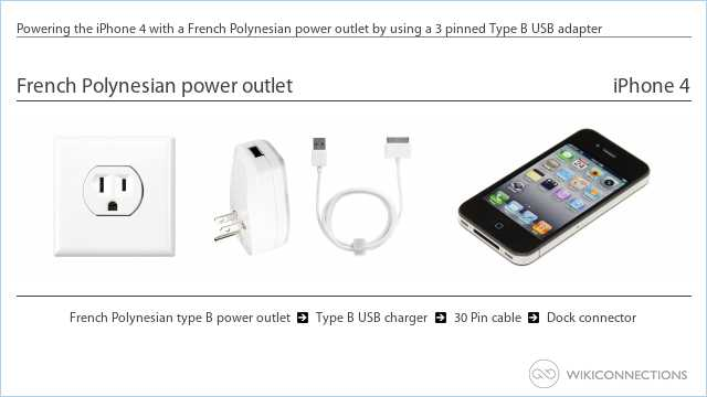 Powering the iPhone 4 with a French Polynesian power outlet by using a 3 pinned Type B USB adapter