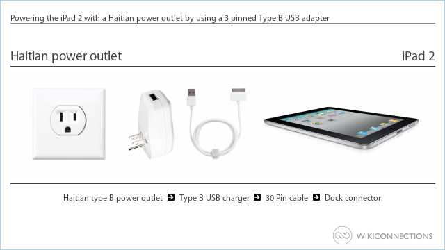 Powering the iPad 2 with a Haitian power outlet by using a 3 pinned Type B USB adapter
