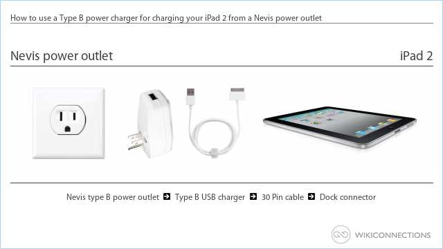 How to use a Type B power charger for charging your iPad 2 from a Nevis power outlet