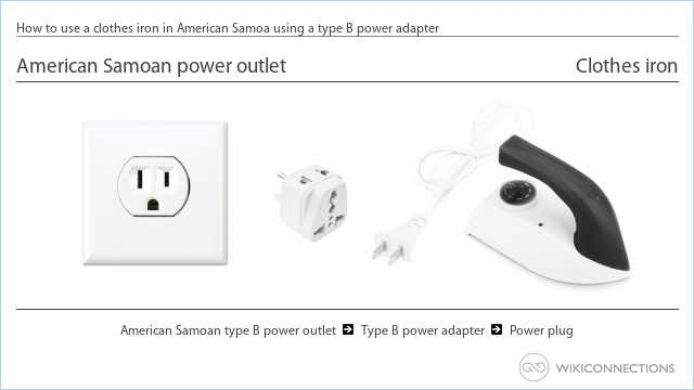 How to use a clothes iron in American Samoa using a type B power adapter