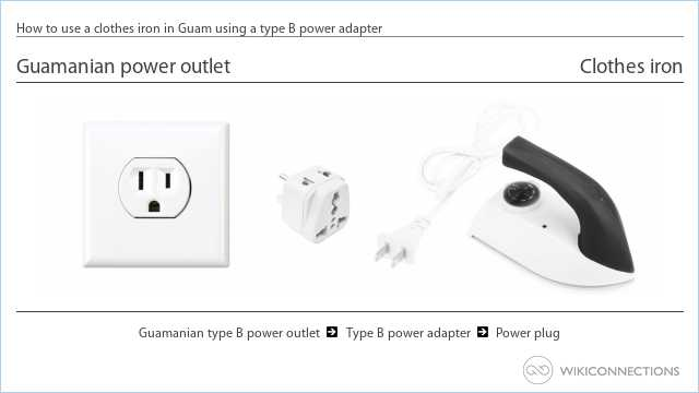 How to use a clothes iron in Guam using a type B power adapter