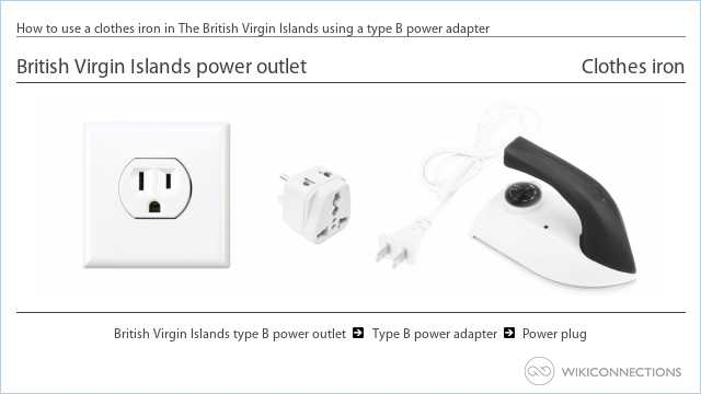 How to use a clothes iron in The British Virgin Islands using a type B power adapter