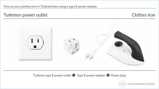 How to use a clothes iron in Turkmenistan using a type B power adapter