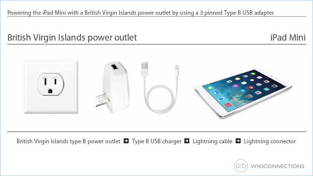Powering the iPad Mini with a British Virgin Islands power outlet by using a 3 pinned Type B USB adapter