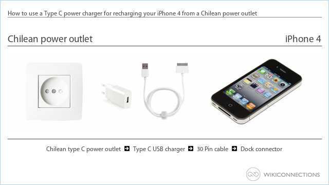 How to use a Type C power charger for recharging your iPhone 4 from a Chilean power outlet