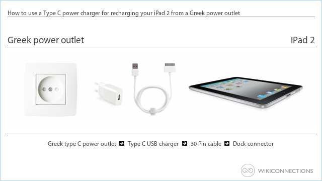 How to use a Type C power charger for recharging your iPad 2 from a Greek power outlet