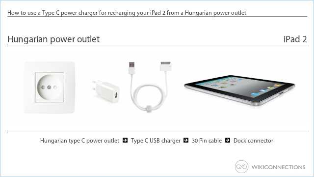 How to use a Type C power charger for recharging your iPad 2 from a Hungarian power outlet