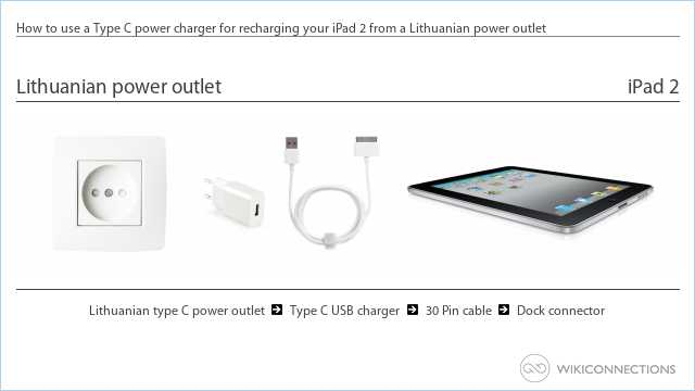 How to use a Type C power charger for recharging your iPad 2 from a Lithuanian power outlet