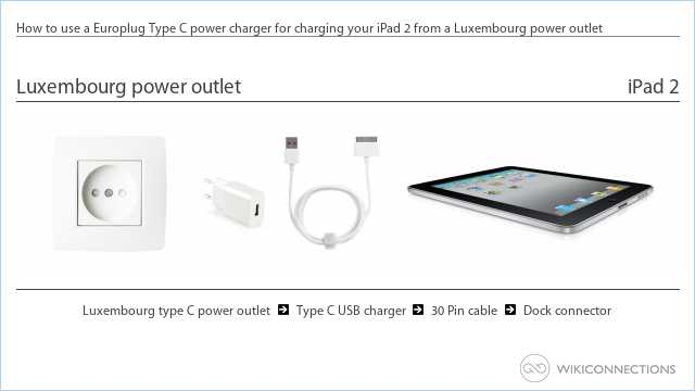 How to use a Europlug Type C power charger for charging your iPad 2 from a Luxembourg power outlet