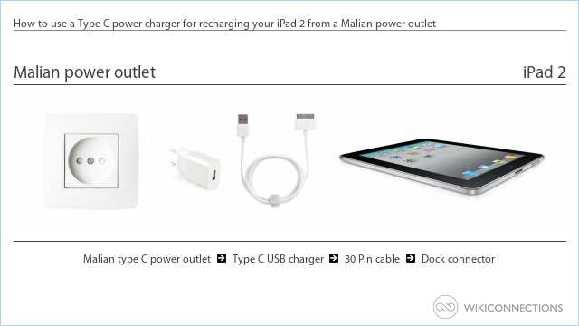 How to use a Type C power charger for recharging your iPad 2 from a Malian power outlet