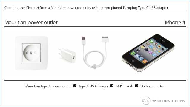 Charging the iPhone 4 from a Mauritian power outlet by using a two pinned Europlug Type C USB adapter