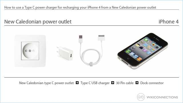 How to use a Type C power charger for recharging your iPhone 4 from a New Caledonian power outlet