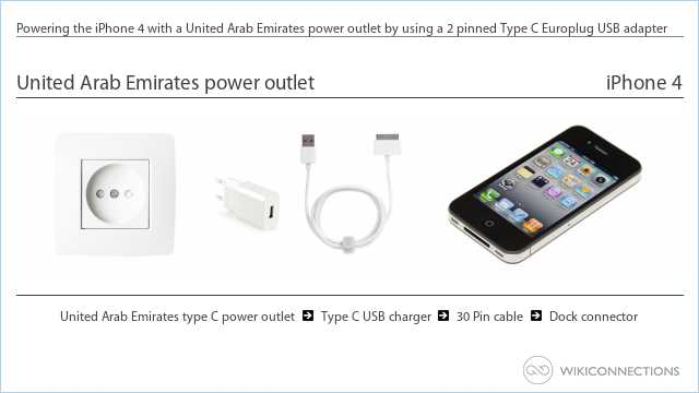 Powering the iPhone 4 with a United Arab Emirates power outlet by using a 2 pinned Type C Europlug USB adapter