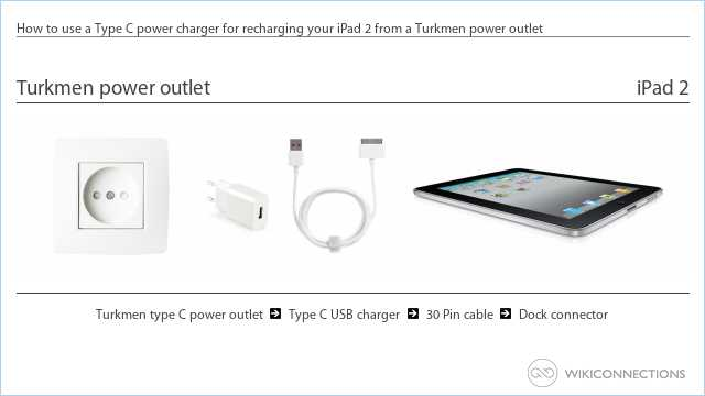 How to use a Type C power charger for recharging your iPad 2 from a Turkmen power outlet