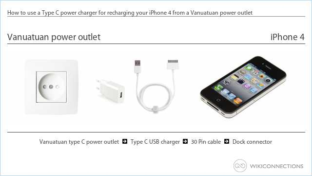 How to use a Type C power charger for recharging your iPhone 4 from a Vanuatuan power outlet