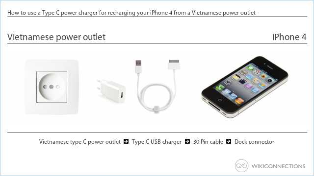 How to use a Type C power charger for recharging your iPhone 4 from a Vietnamese power outlet