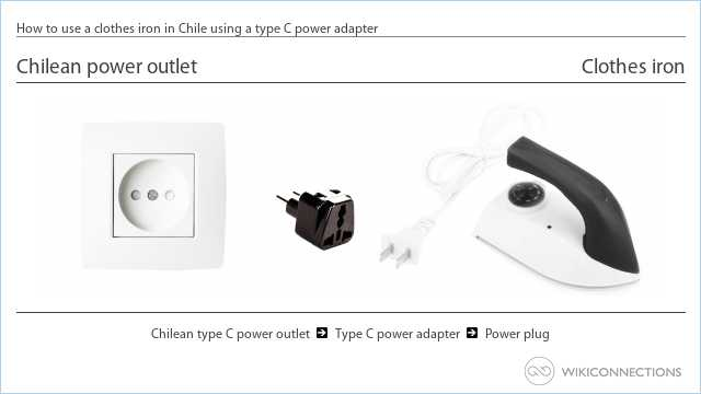 How to use a clothes iron in Chile using a type C power adapter