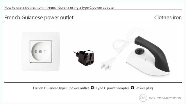 How to use a clothes iron in French Guiana using a type C power adapter