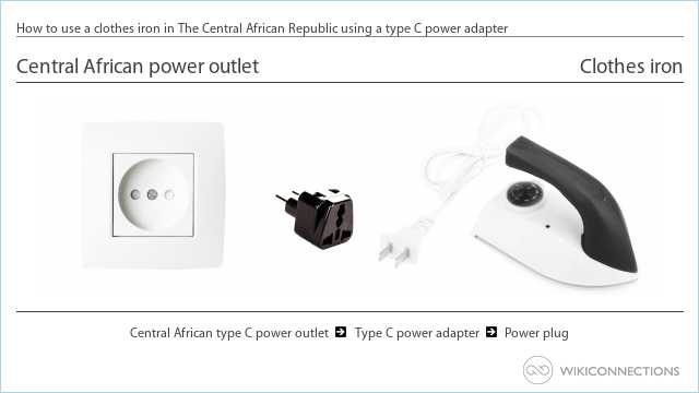 How to use a clothes iron in The Central African Republic using a type C power adapter