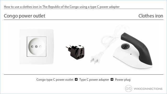 How to use a clothes iron in The Republic of the Congo using a type C power adapter