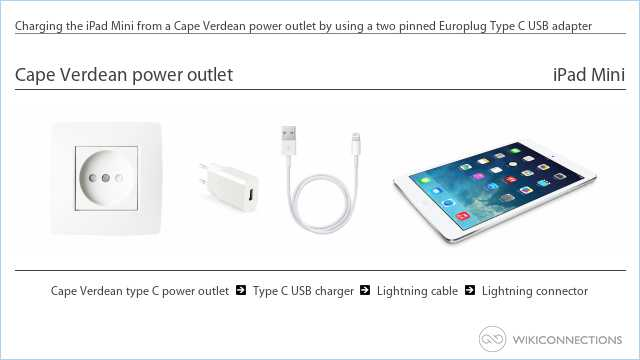 Charging the iPad Mini from a Cape Verdean power outlet by using a two pinned Europlug Type C USB adapter