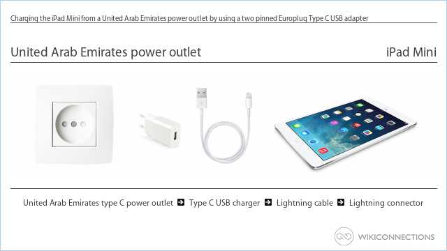 Charging the iPad Mini from a United Arab Emirates power outlet by using a two pinned Europlug Type C USB adapter