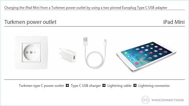 Charging the iPad Mini from a Turkmen power outlet by using a two pinned Europlug Type C USB adapter