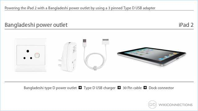 Powering the iPad 2 with a Bangladeshi power outlet by using a 3 pinned Type D USB adapter