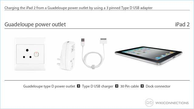 Charging the iPad 2 from a Guadeloupe power outlet by using a 3 pinned Type D USB adapter