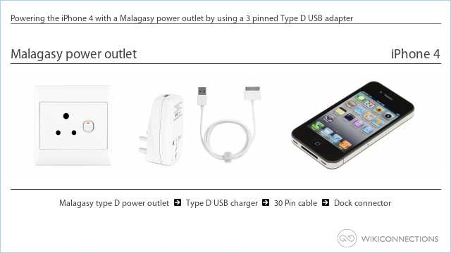 Powering the iPhone 4 with a Malagasy power outlet by using a 3 pinned Type D USB adapter