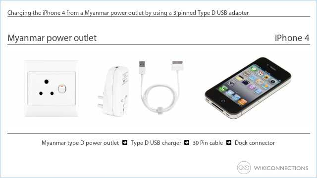 Charging the iPhone 4 from a Myanmar power outlet by using a 3 pinned Type D USB adapter