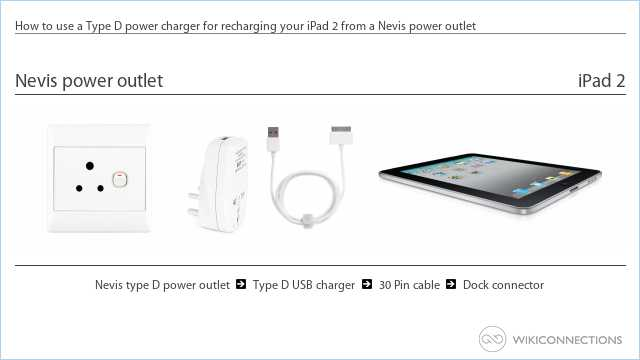 How to use a Type D power charger for recharging your iPad 2 from a Nevis power outlet