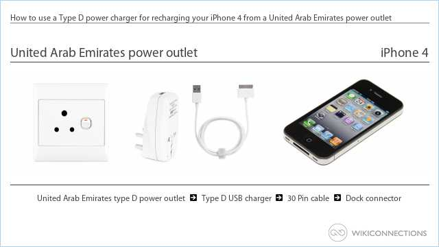 How to use a Type D power charger for recharging your iPhone 4 from a United Arab Emirates power outlet