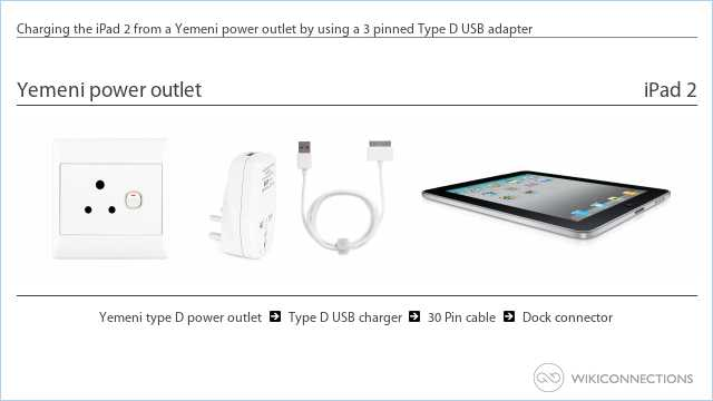 Charging the iPad 2 from a Yemeni power outlet by using a 3 pinned Type D USB adapter
